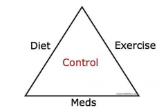 Diabetes Treatment Triangle